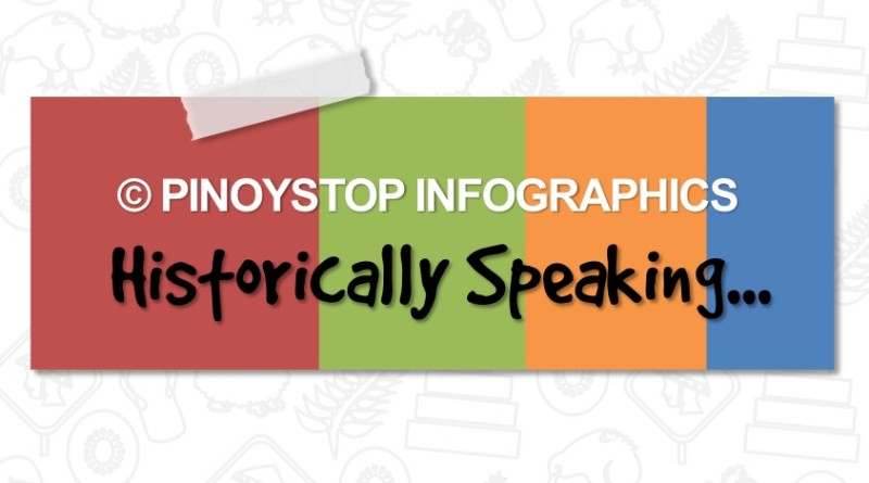 Pinoy Stop Infographics Title - Historically Speaking